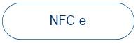 Módulo NFC-e - Nota Fiscal Consumidor - Grupo Space Informática